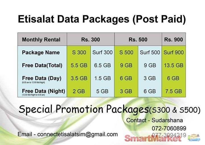 Etisalat Data Packages (Post Paid)